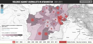 Violence Against Journalists in Afghanistan