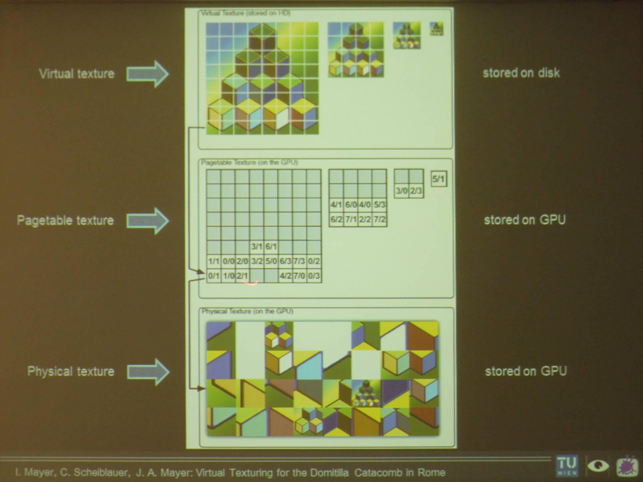 3D datování skenování sledujte internetový seznamka megavideo