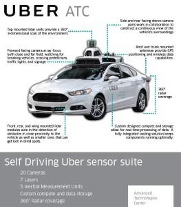Ford_sensors