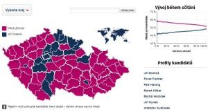 Mapa ze serveru iDnes.cz